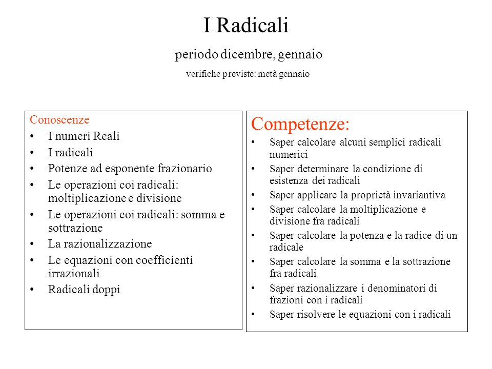 I Radicali periodo dicembre, gennaio verifiche previste: metà gennaio Conoscenze I numeri Reali I radicali Potenze ad esponente frazionario Le operazi