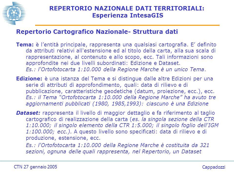 REPERTORIO NAZIONALE DATI TERRITORIALI: Esperienza IntesaGIS Repertorio Cartografico Nazionale- Struttura dati Tema: è lentità principale, rappresenta una qualsiasi cartografia.