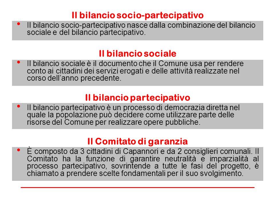 Il bilancio socio-partecipativo Il bilancio socio-partecipativo nasce dalla combinazione del bilancio sociale e del bilancio partecipativo. Il bilanci