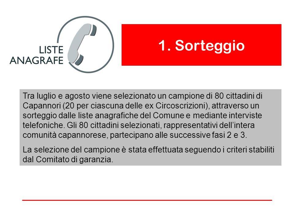 1. Sorteggio Tra luglio e agosto viene selezionato un campione di 80 cittadini di Capannori (20 per ciascuna delle ex Circoscrizioni), attraverso un s