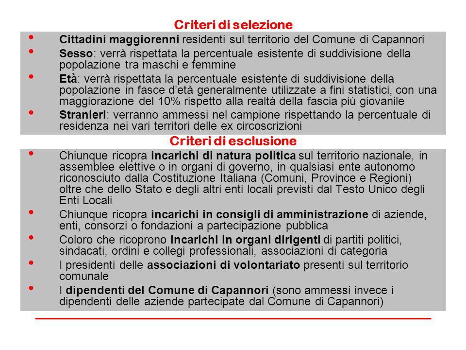 Criteri di selezione Cittadini maggiorenni residenti sul territorio del Comune di Capannori Sesso: verrà rispettata la percentuale esistente di suddiv