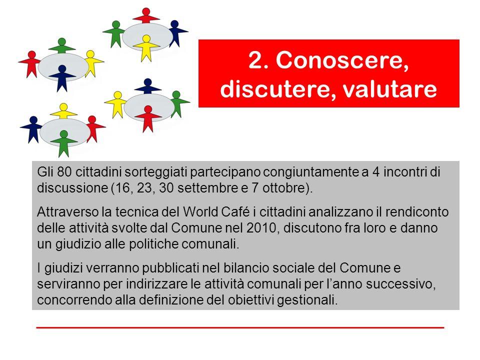2. Conoscere, discutere, valutare Gli 80 cittadini sorteggiati partecipano congiuntamente a 4 incontri di discussione (16, 23, 30 settembre e 7 ottobr