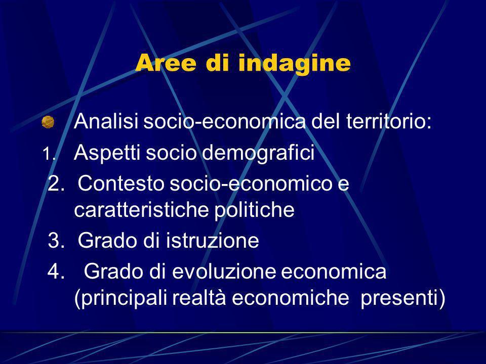 Aree di indagine Analisi socio-economica del territorio: 1.