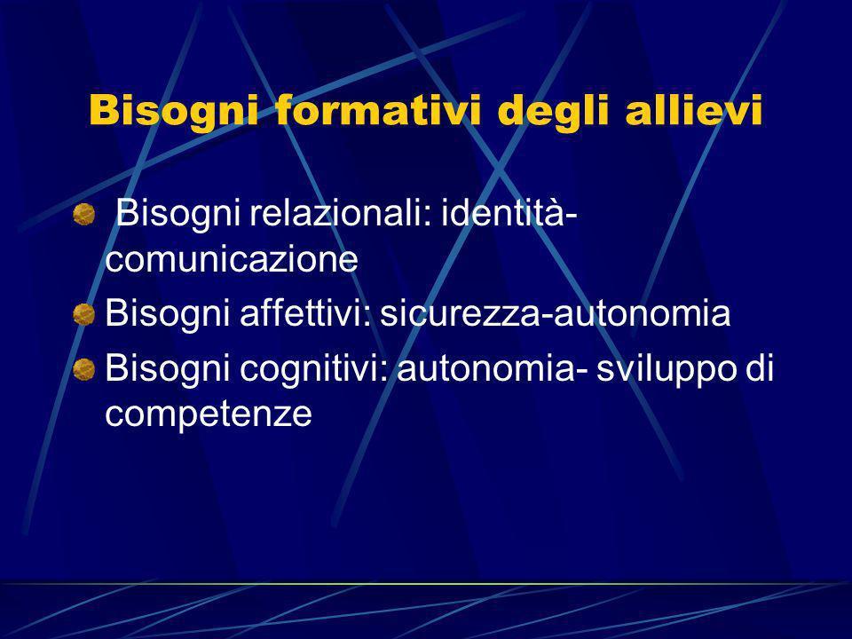 Bisogni formativi degli allievi Bisogni relazionali: identità- comunicazione Bisogni affettivi: sicurezza-autonomia Bisogni cognitivi: autonomia- sviluppo di competenze