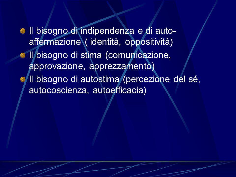 Il bisogno di indipendenza e di auto- affermazione ( identità, oppositività) Il bisogno di stima (comunicazione, approvazione, apprezzamento) Il bisogno di autostima (percezione del sé, autocoscienza, autoefficacia)