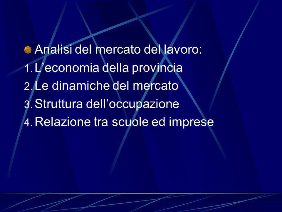Analisi del mercato del lavoro: 1. Leconomia della provincia 2.