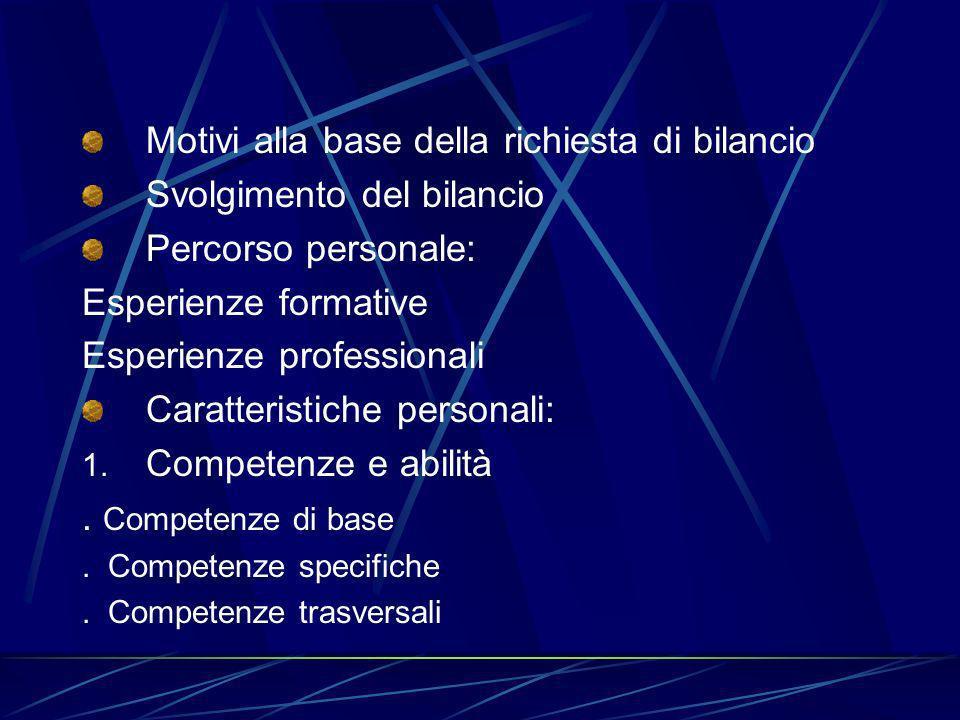 Motivi alla base della richiesta di bilancio Svolgimento del bilancio Percorso personale: Esperienze formative Esperienze professionali Caratteristiche personali: 1.