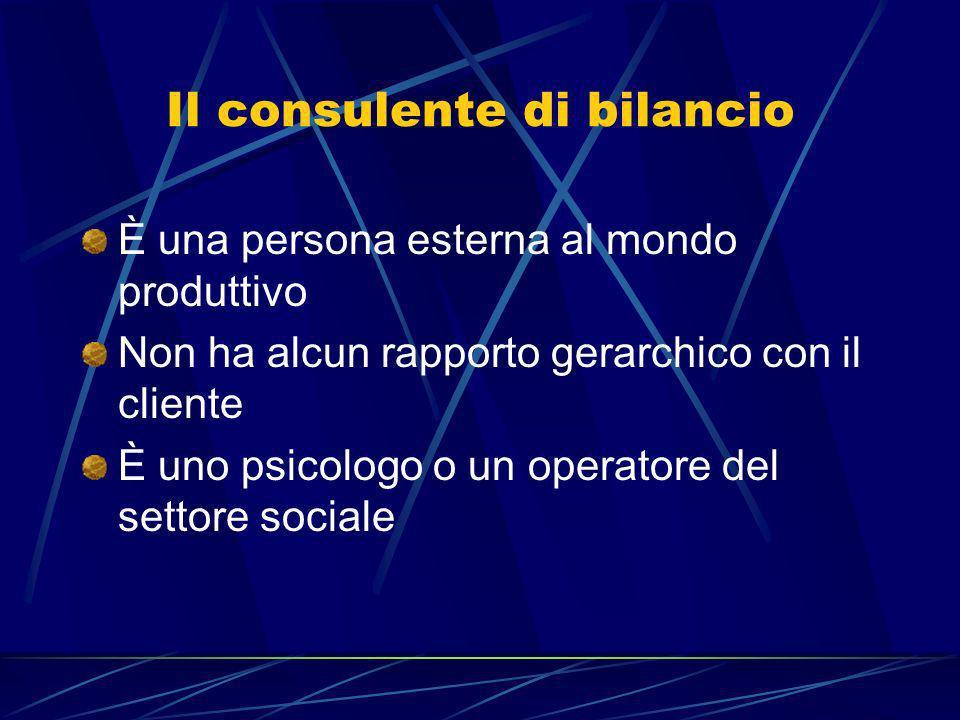 Il consulente di bilancio È una persona esterna al mondo produttivo Non ha alcun rapporto gerarchico con il cliente È uno psicologo o un operatore del settore sociale