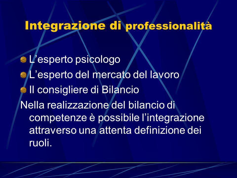 Integrazione di professionalità Lesperto psicologo Lesperto del mercato del lavoro Il consigliere di Bilancio Nella realizzazione del bilancio di competenze è possibile lintegrazione attraverso una attenta definizione dei ruoli.