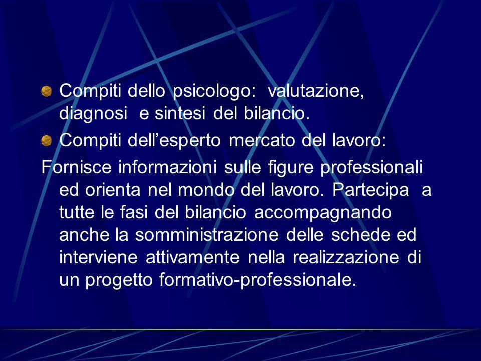 Compiti dello psicologo: valutazione, diagnosi e sintesi del bilancio.