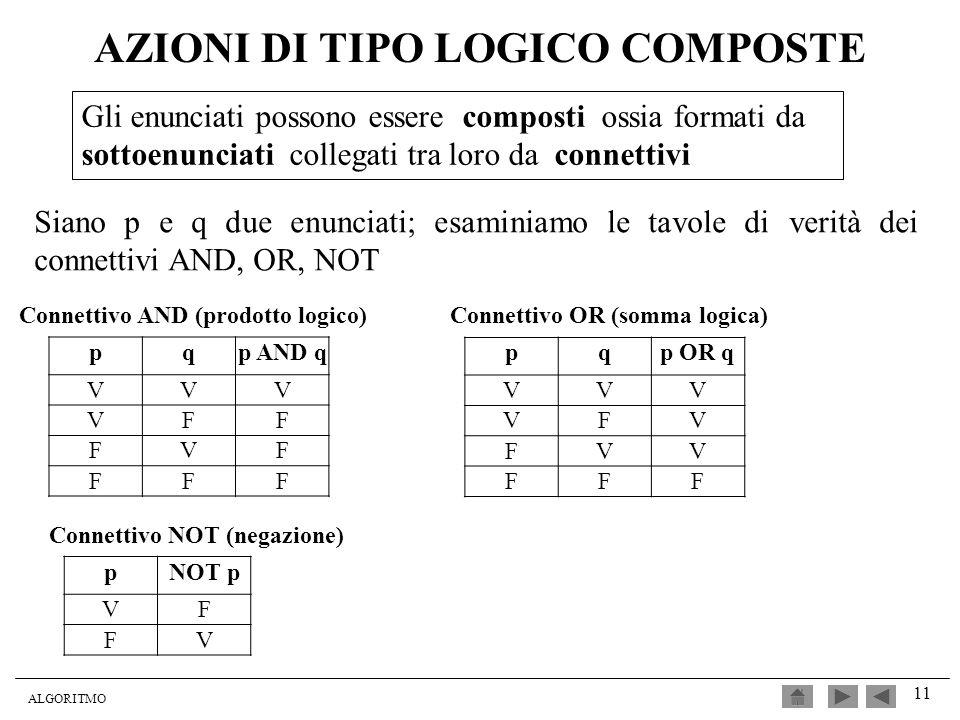 ALGORITMO 11 AZIONI DI TIPO LOGICO COMPOSTE Gli enunciati possono essere composti ossia formati da sottoenunciati collegati tra loro da connettivi Con