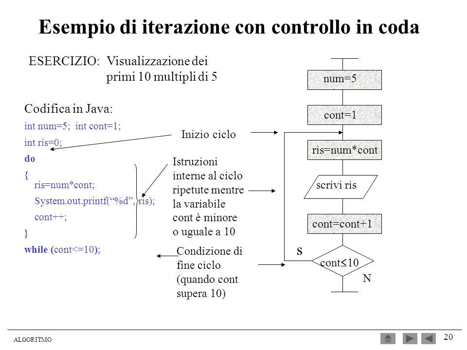 ALGORITMO 20 num=5 cont=1 ris=num*cont scrivi ris cont=cont+1 cont 10 s N ESERCIZIO: Visualizzazione dei primi 10 multipli di 5 Inizio ciclo Istruzion