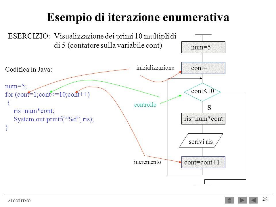 ALGORITMO 28 Esempio di iterazione enumerativa ESERCIZIO:Visualizzazione dei primi 10 multipli di di 5 (contatore sulla variabile cont) Codifica in Ja