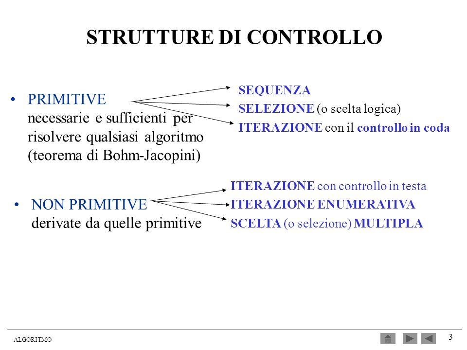 ALGORITMO 3 STRUTTURE DI CONTROLLO PRIMITIVE necessarie e sufficienti per risolvere qualsiasi algoritmo (teorema di Bohm-Jacopini) SEQUENZA SELEZIONE