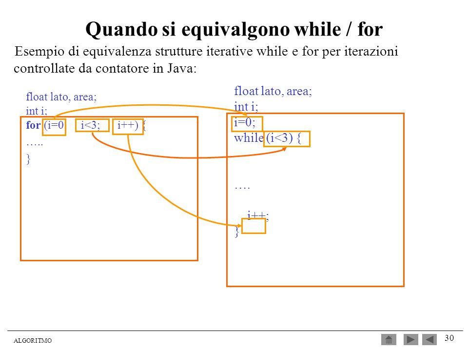 ALGORITMO 30 Quando si equivalgono while / for float lato, area; int i; for (i=0; i<3; i++) { ….. } float lato, area; int i; i=0; while (i<3) { …. i++