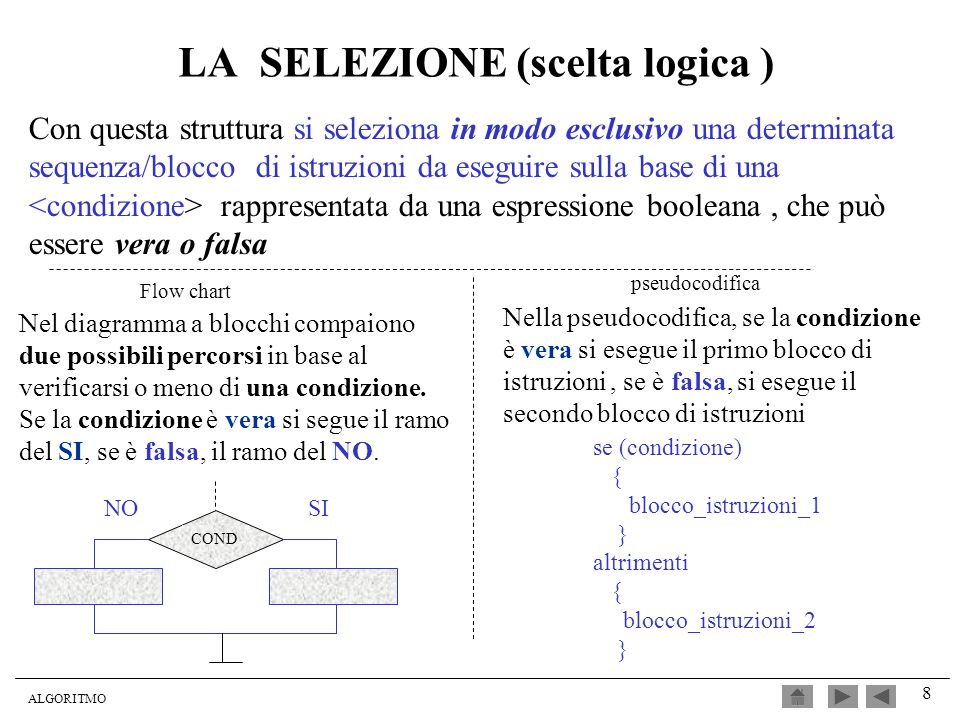 ALGORITMO 19 Esecuzione di un ciclo do..while ESERCIZIO: Leggi ripetutamente un numero finchè il numero letto è > 0 // // Ciclo.java // import java.util.Scanner; // program uses class Scanner public class Ciclo { // main method begins execution of Java application public static void main( String args[] ) { // create Scanner to obtain input from command window Scanner input = new Scanner( System.in ); int number1; // read a do { System.out.print( Dammi un numero: ); // prompt number1 = input.nextInt(); // read first number from user if(number1<=0) { System.out.println( Numero non positivo-ripetere ); } while(number1<=0); System.out.println( Fine ); } // end method main } // end class Ciclo La struttura do..while, consente di eseguire ripetutamente il corpo del ciclo anche per un numero di volte indeterminato schermo Dammi un numero - 30 Numero non positivo-ripetere - 20 12 Dammi un numero Numero non positivo-ripetere Dammi un numero Fine Questa struttura può essere utilizzata per il controllo dei dati in input