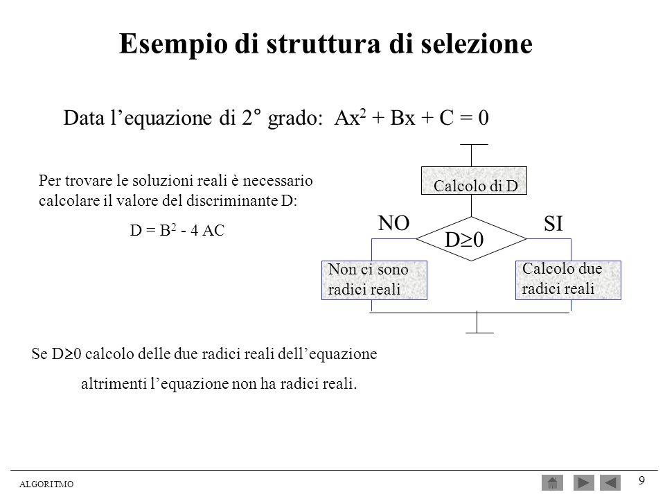 ALGORITMO 9 Esempio di struttura di selezione Calcolo di D D 0 SI NO Calcolo due radici reali Non ci sono radici reali Data lequazione di 2° grado: Ax