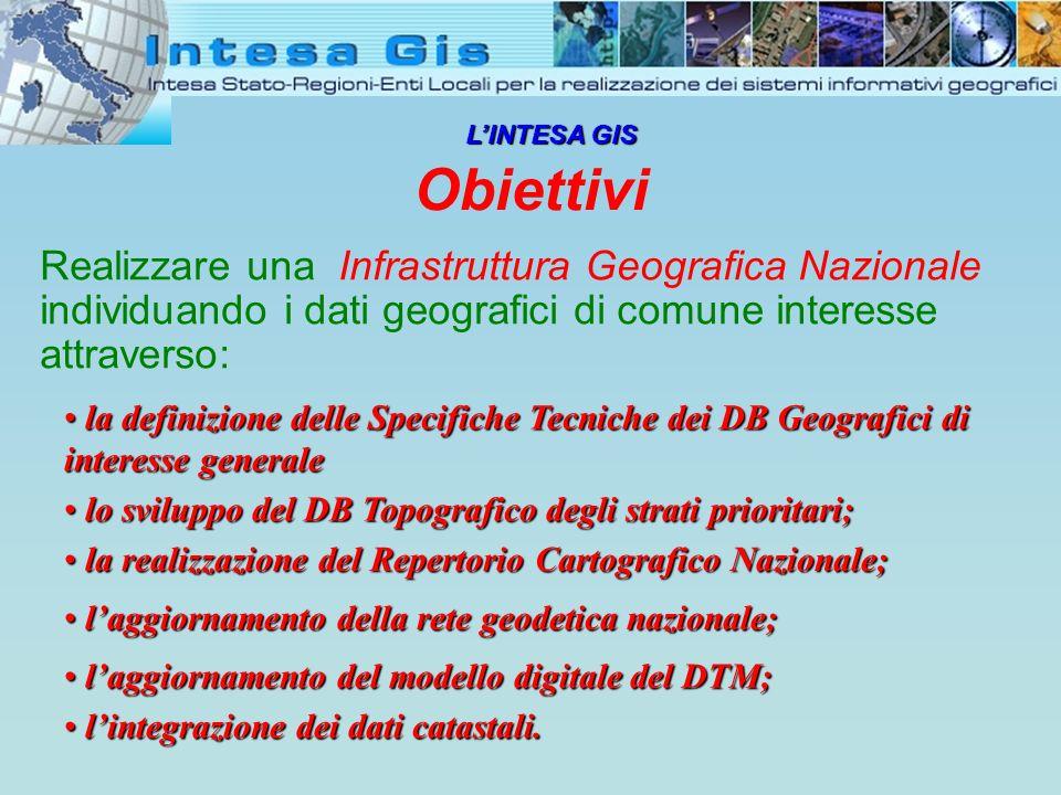 LINTESA GIS Obiettivi Realizzare una Infrastruttura Geografica Nazionale individuando i dati geografici di comune interesse attraverso: la definizione