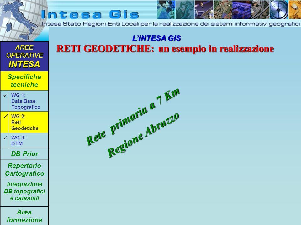 LINTESA GIS Rete primaria a 7 Km Regione Abruzzo AREE OPERATIVE INTESA Specifiche tecniche WG 1: Data Base Topografico WG 2: Reti Geodetiche WG 3: DTM