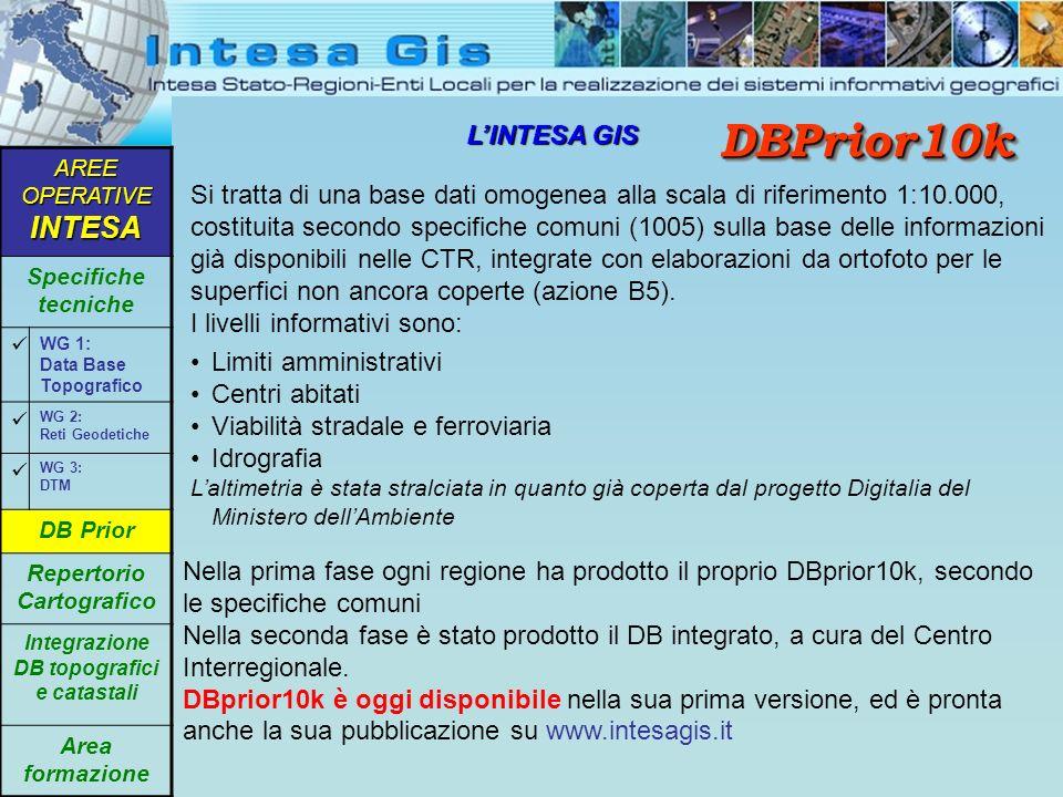 LINTESA GIS DBPrior10kDBPrior10k AREE OPERATIVE INTESA Specifiche tecniche WG 1: Data Base Topografico WG 2: Reti Geodetiche WG 3: DTM DB Prior Repert