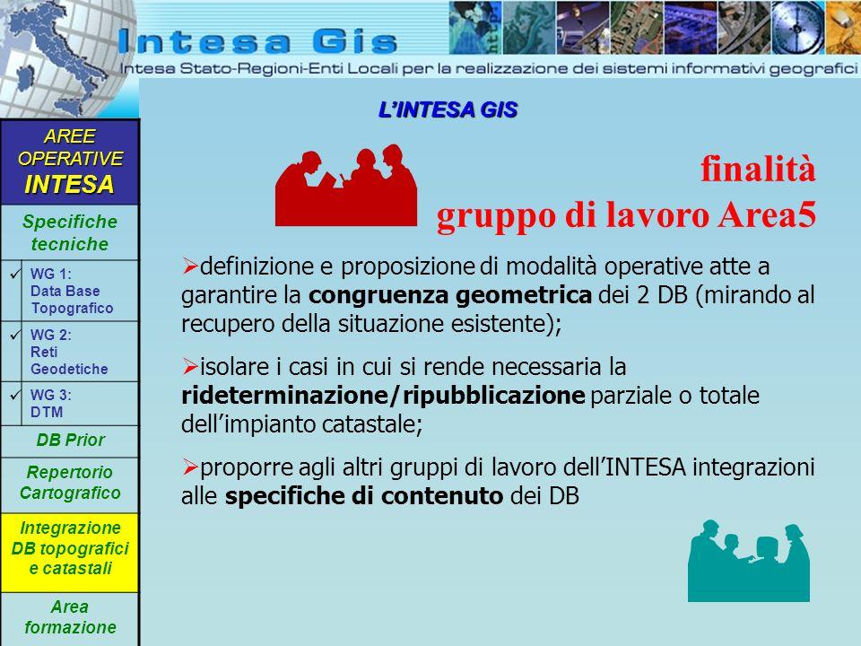 LINTESA GIS finalità gruppo di lavoro Area5 definizione e proposizione di modalità operative atte a garantire la congruenza geometrica dei 2 DB (miran