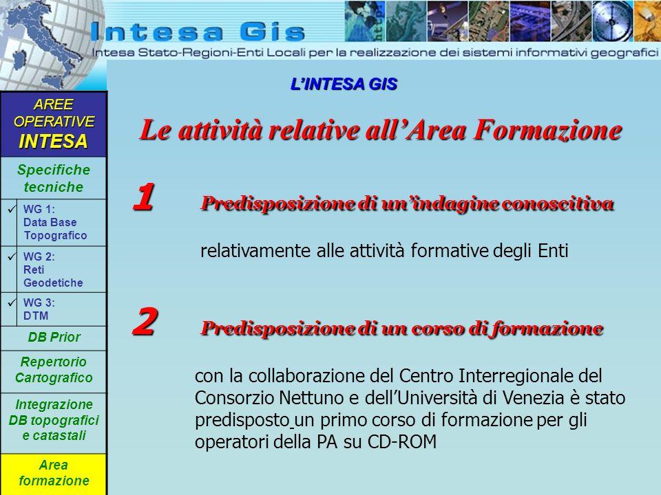 LINTESA GIS AREE OPERATIVE INTESA Specifiche tecniche WG 1: Data Base Topografico WG 2: Reti Geodetiche WG 3: DTM DB Prior Repertorio Cartografico Int