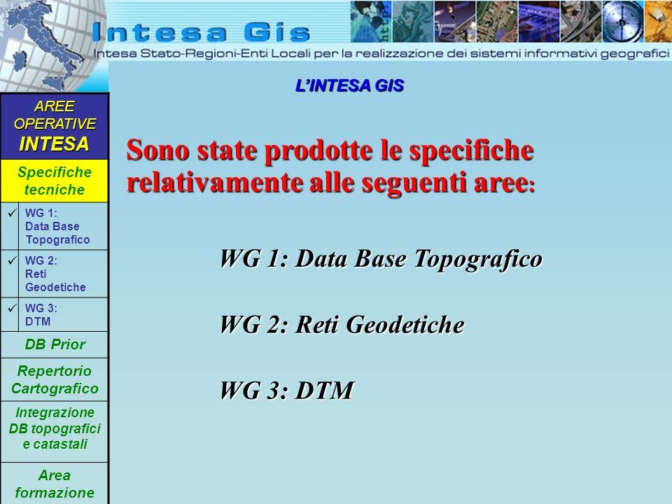 LINTESA GIS Sono state prodotte le specifiche relativamente alle seguenti aree : WG 1: Data Base Topografico AREE OPERATIVE INTESA Specifiche tecniche
