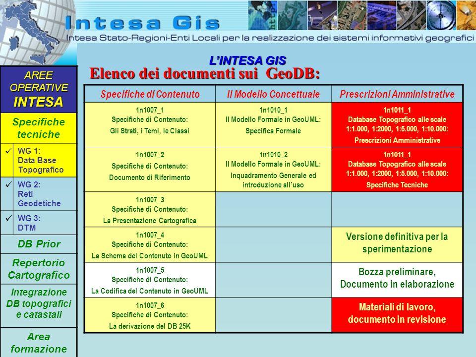 LINTESA GIS Elenco dei documenti sui GeoDB: AREE OPERATIVE INTESA Specifiche tecniche WG 1: Data Base Topografico WG 2: Reti Geodetiche WG 3: DTM DB P