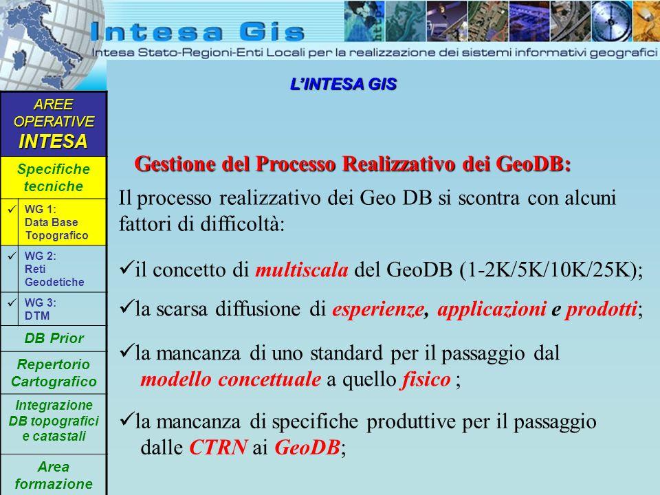 LINTESA GIS Gestione del Processo Realizzativo dei GeoDB: AREE OPERATIVE INTESA Specifiche tecniche WG 1: Data Base Topografico WG 2: Reti Geodetiche