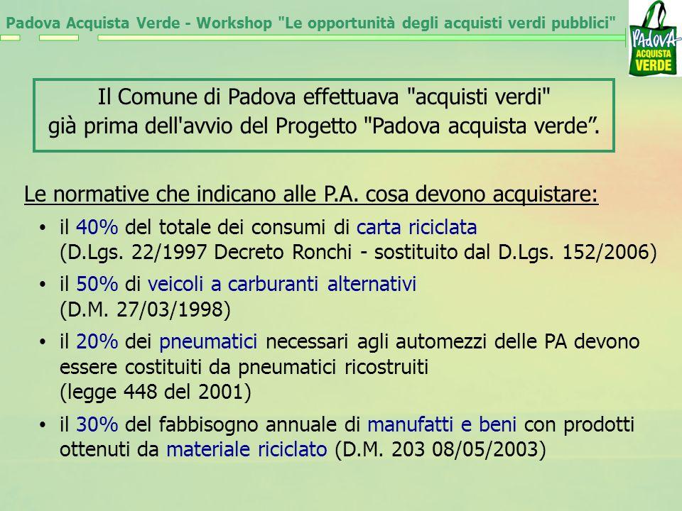 I riconoscimenti ricevuti dal Comune di Padova 2009 PREMIO COMPRAVERDE 2007 PREMIO NAZIONALE COMUNE RIUTILIZZATORE 2008 PREMIO COMPRAVERDE 2009 PREMIO NAZIONALE COMUNE RIUTILIZZATORE 2008 Padova Acquista Verde - Workshop Le opportunità degli acquisti verdi pubblici