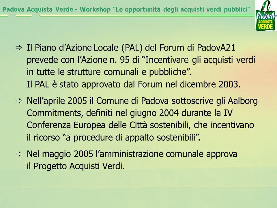 Padova Acquista Verde - Workshop Le opportunità degli acquisti verdi pubblici Il Piano dAzione Locale (PAL) del Forum di PadovA21 prevede con lAzione n.