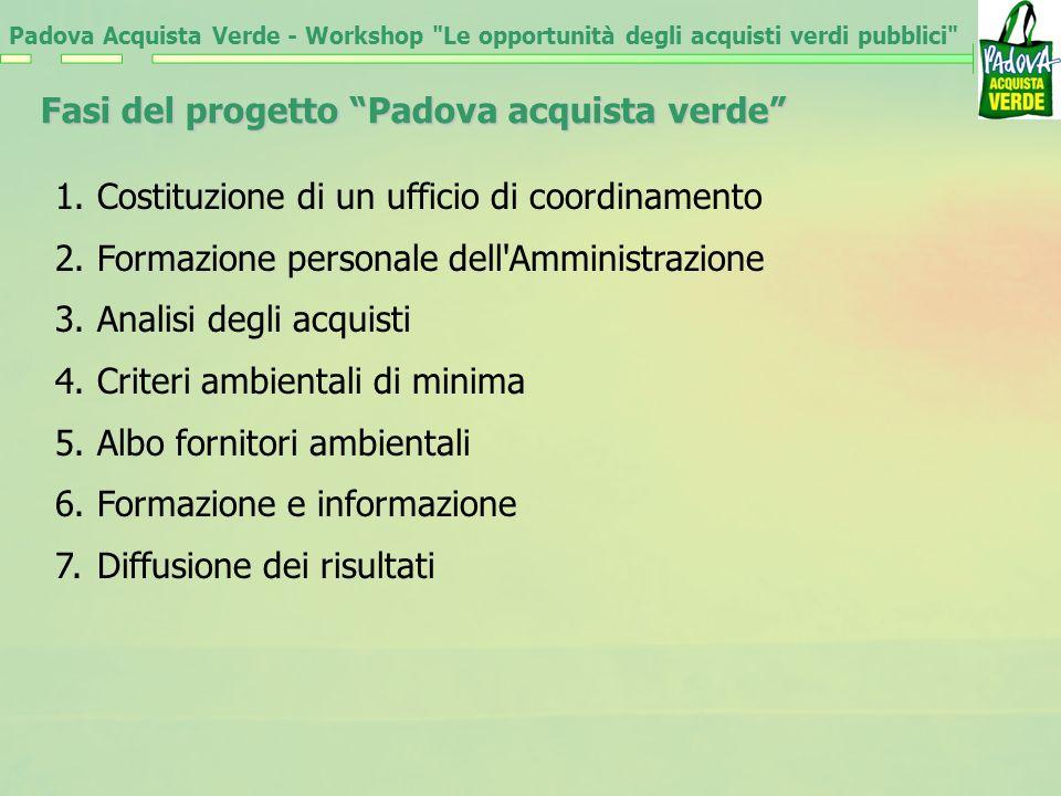 Padova Acquista Verde - Workshop Le opportunità degli acquisti verdi pubblici 1.Costituzione di un ufficio di coordinamento 2.Formazione personale dell Amministrazione 3.Analisi degli acquisti 4.