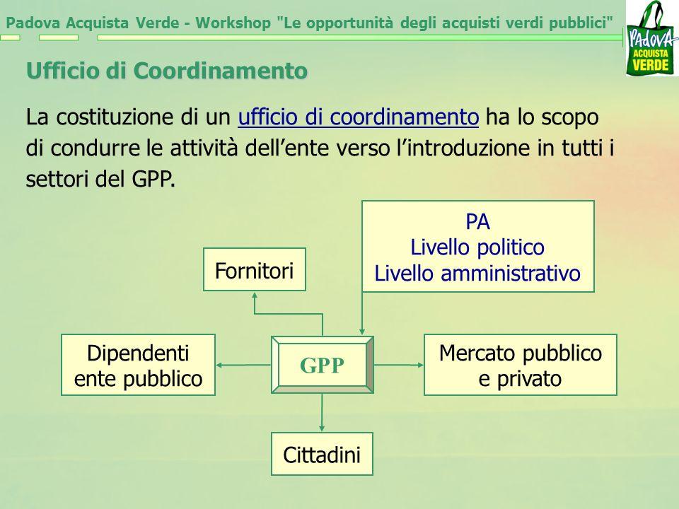 Padova Acquista Verde - Workshop Le opportunità degli acquisti verdi pubblici La costituzione di un ufficio di coordinamento ha lo scopo di condurre le attività dellente verso lintroduzione in tutti i settori del GPP.