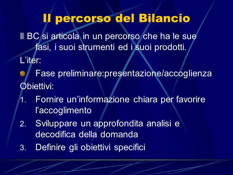 Il percorso del Bilancio Il BC si articola in un percorso che ha le sue fasi, i suoi strumenti ed i suoi prodotti. Liter: Fase preliminare:presentazio