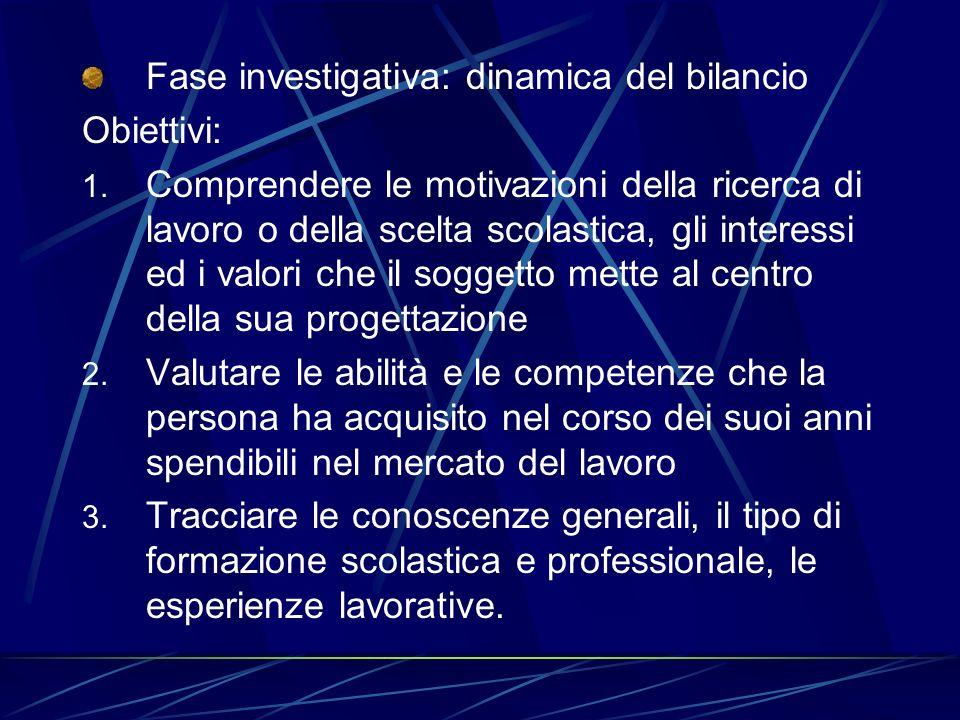 Fase investigativa: dinamica del bilancio Obiettivi: 1. Comprendere le motivazioni della ricerca di lavoro o della scelta scolastica, gli interessi ed