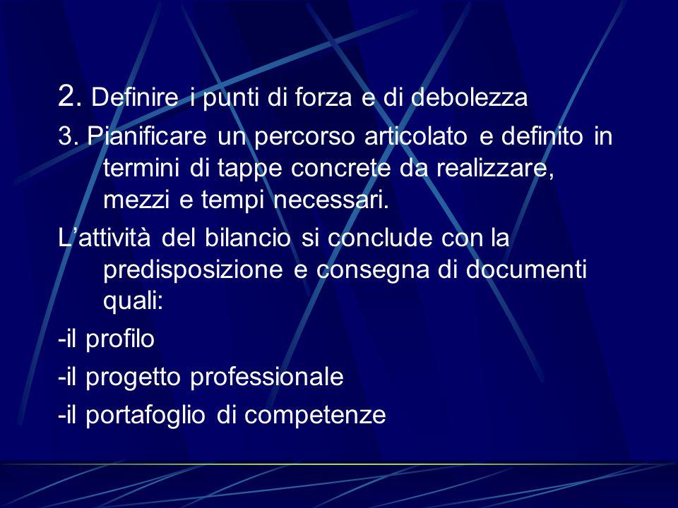 2. Definire i punti di forza e di debolezza 3. Pianificare un percorso articolato e definito in termini di tappe concrete da realizzare, mezzi e tempi