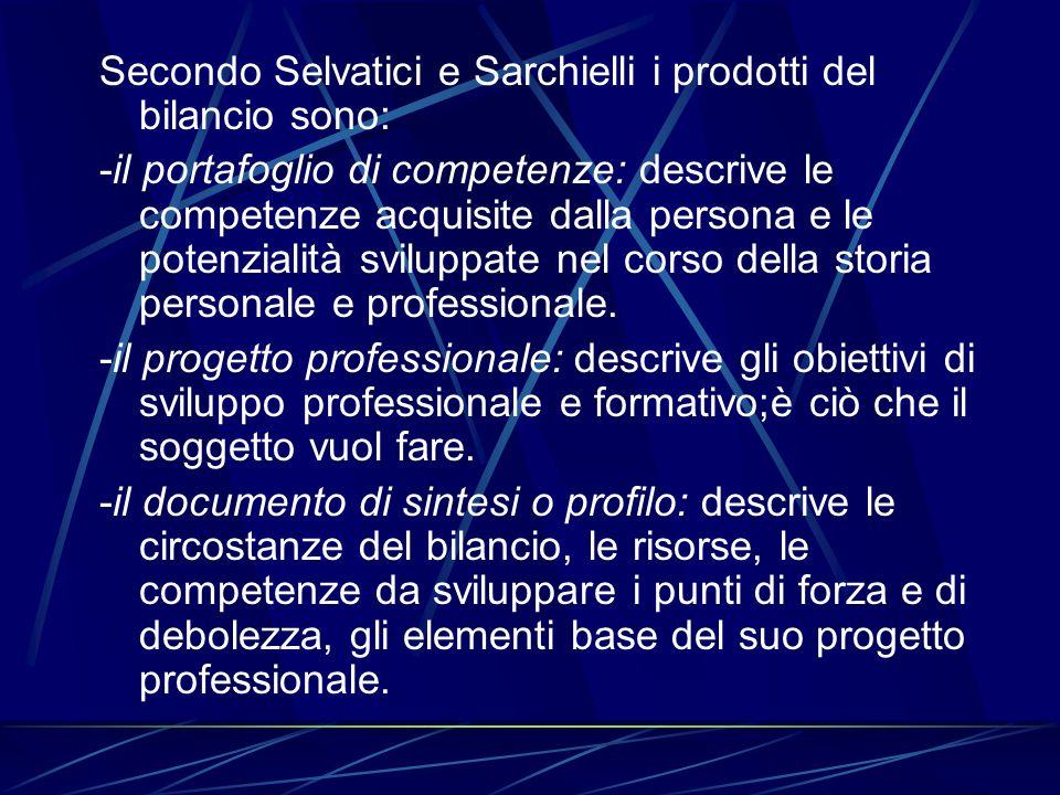 Secondo Selvatici e Sarchielli i prodotti del bilancio sono: -il portafoglio di competenze: descrive le competenze acquisite dalla persona e le potenz