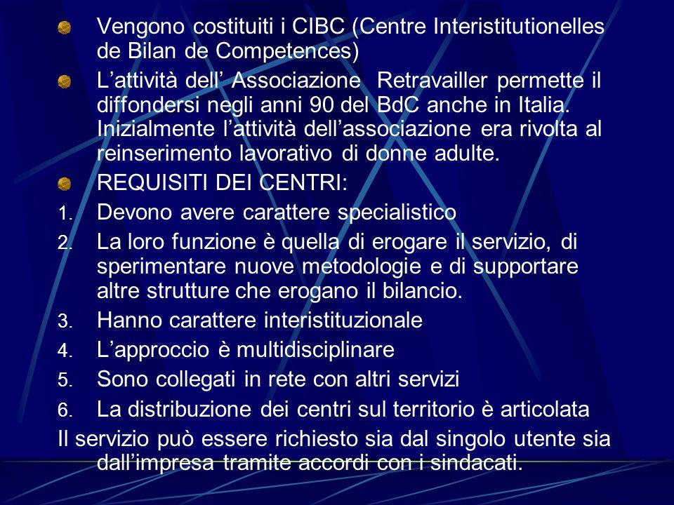 Vengono costituiti i CIBC (Centre Interistitutionelles de Bilan de Competences) Lattività dell Associazione Retravailler permette il diffondersi negli
