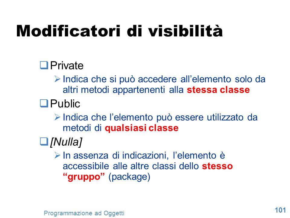 101 Programmazione ad Oggetti Modificatori di visibilità Private Indica che si può accedere allelemento solo da altri metodi appartenenti alla stessa