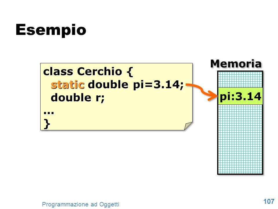 107 Programmazione ad Oggetti Esempio class Cerchio { static double pi=3.14; static double pi=3.14; double r; double r;... } class Cerchio { static do