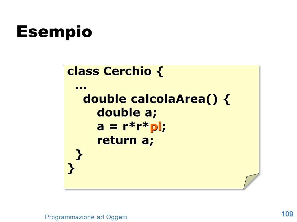 109 Programmazione ad Oggetti Esempio class Cerchio { … double calcolaArea() { double calcolaArea() { double a; double a; a = r*r*pi; return a; } } }