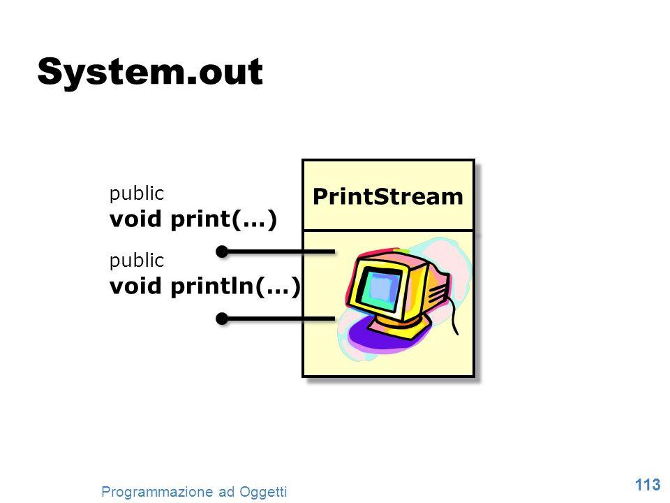 113 Programmazione ad Oggetti System.out PrintStream public void print(…) public void println(…)