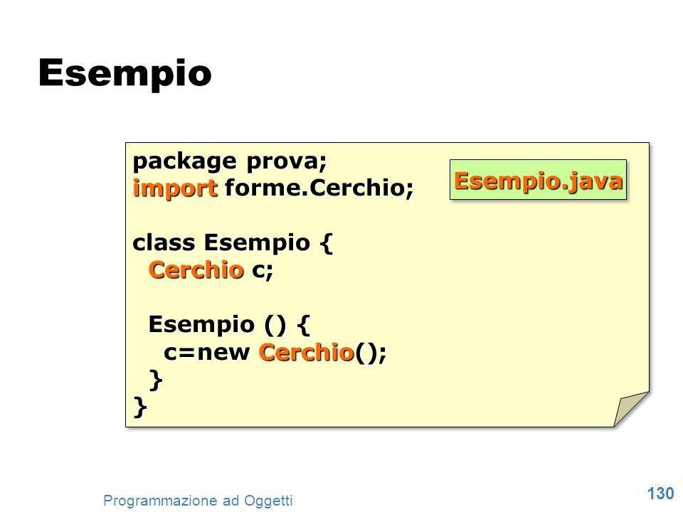 130 Programmazione ad Oggetti Esempio package prova; import forme.Cerchio; class Esempio { Cerchio c; Cerchio c; Esempio () { Esempio () { c=new Cerch