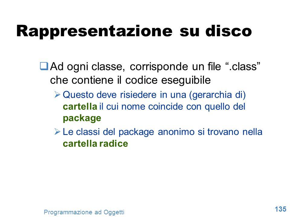 135 Programmazione ad Oggetti Rappresentazione su disco Ad ogni classe, corrisponde un file.class che contiene il codice eseguibile Questo deve risied