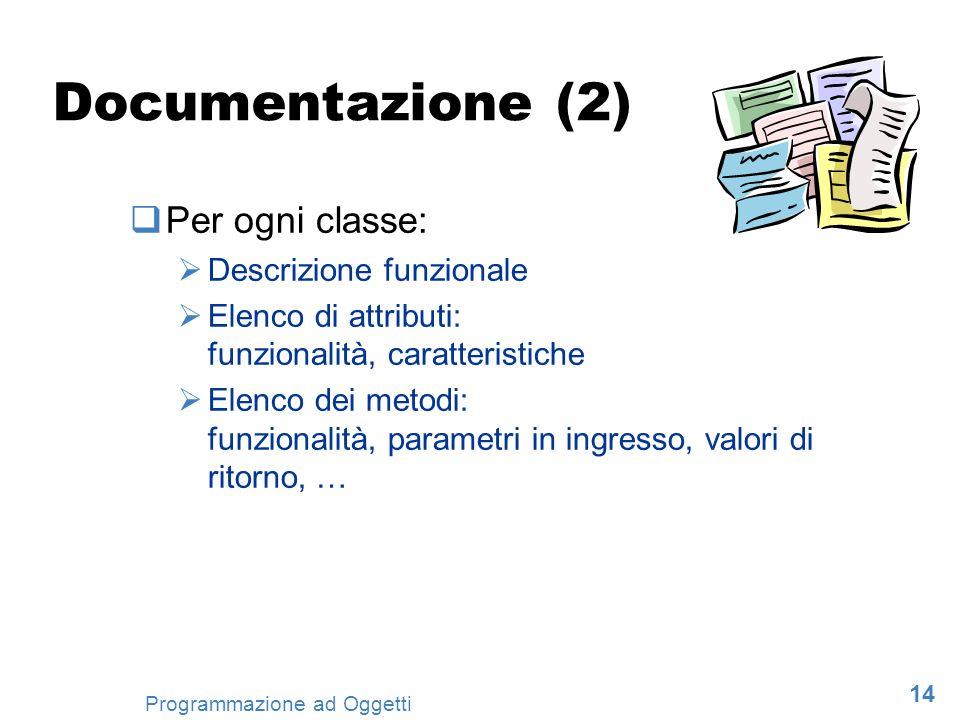14 Programmazione ad Oggetti Documentazione (2) Per ogni classe: Descrizione funzionale Elenco di attributi: funzionalità, caratteristiche Elenco dei