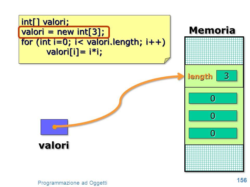 156 Programmazione ad Oggetti Memoria int[] valori; valori = new int[3]; for (int i=0; i< valori.length; i++) valori[i]= i*i; int[] valori; valori = n