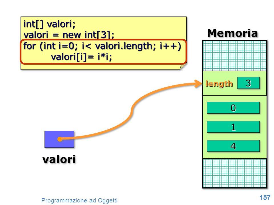 157 Programmazione ad Oggetti Memoria int[] valori; valori = new int[3]; for (int i=0; i< valori.length; i++) valori[i]= i*i; int[] valori; valori = n