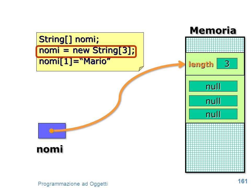 161 Programmazione ad Oggetti String[] nomi; nomi = new String[3]; nomi[1]=Mario nomi Memoria length 3 null null null