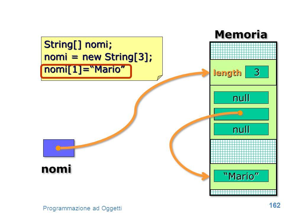 162 Programmazione ad Oggetti String[] nomi; nomi = new String[3]; nomi[1]=Mario nomi Memoria length 3 null null null Mario