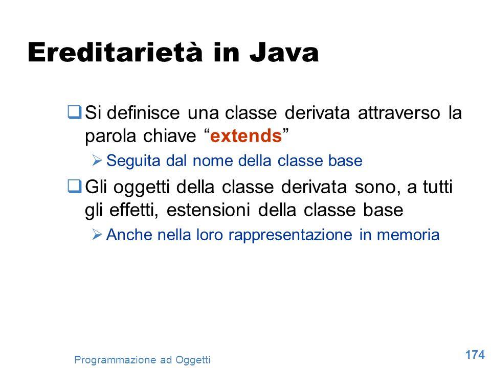 174 Programmazione ad Oggetti Ereditarietà in Java Si definisce una classe derivata attraverso la parola chiave extends Seguita dal nome della classe